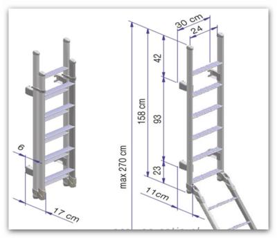 Ladder dubbel Thule